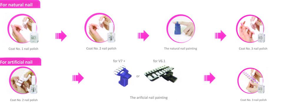 Digital Nail Art